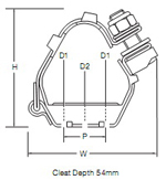 Cable Cleats Page