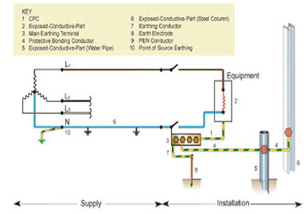 pull switch wiring diagram with 112 General 20requirements 20of 20earthing 20and 20bonding on Penggunaan Rotary Encoder Di Sistem Arduino likewise 326760 How Install Factory Bluetooth Into Evo X Gsr besides 112 General 20requirements 20of 20earthing 20and 20bonding together with Reed Switch Wiring moreover Guitar Wiring Explored Adding A Blower Switch.