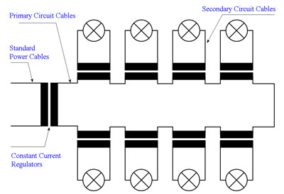 Airport Lighting Cable Page - Airport lighting diagram